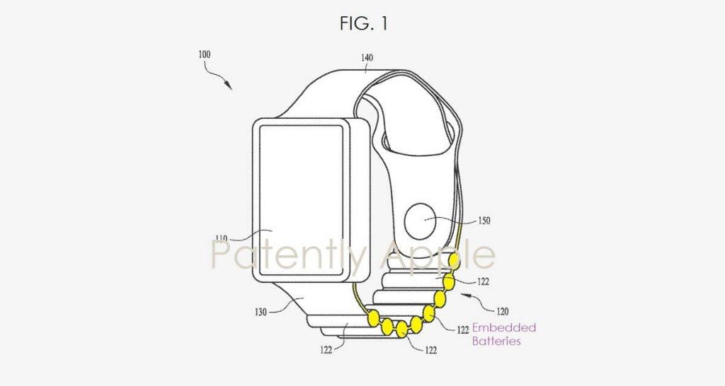 Patent na vestavěnou baterii v řemínku