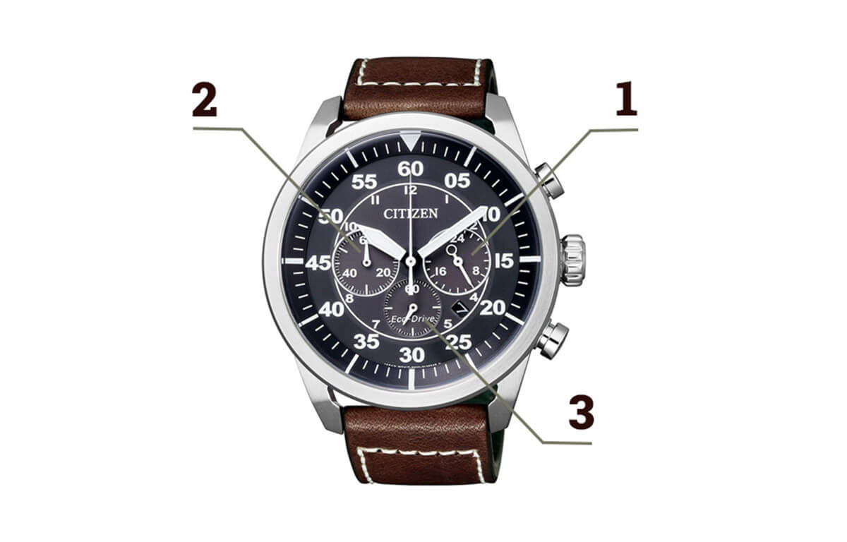 Chronograf na hodinkách Citizen